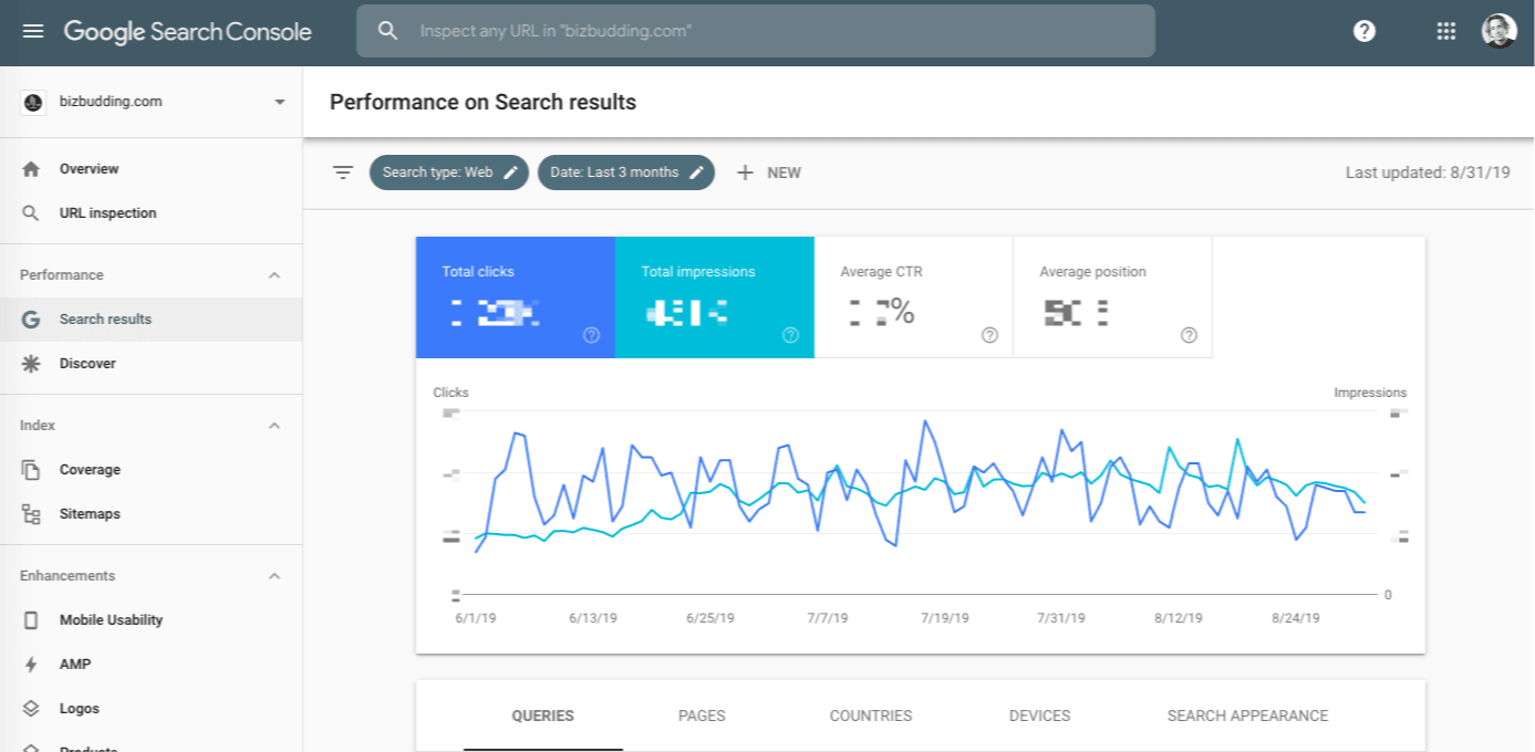 photo of Google Search Console