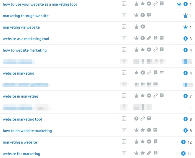 screenshot from BizBudding SEMrush account showing keyword position tracking related to website marketing